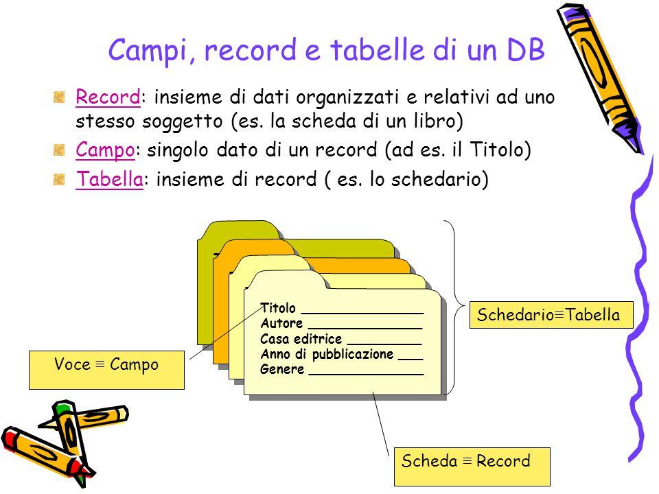 Campi, record e tabelle di un DB