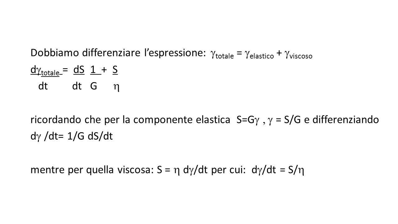 Dobbiamo differenziare l'espressione: gtotale = gelastico + gviscoso dgtotale = dS 1 + S dt dt G h ricordando che per la componente elastica S=Gg , g = S/G e differenziando dg /dt= 1/G dS/dt mentre per quella viscosa: S = h dg/dt per cui: dg/dt = S/h