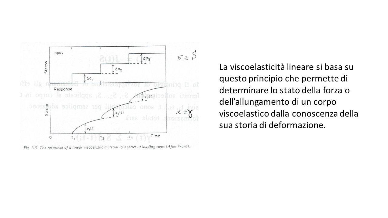 La viscoelasticità lineare si basa su questo principio che permette di determinare lo stato della forza o dell'allungamento di un corpo viscoelastico dalla conoscenza della sua storia di deformazione.