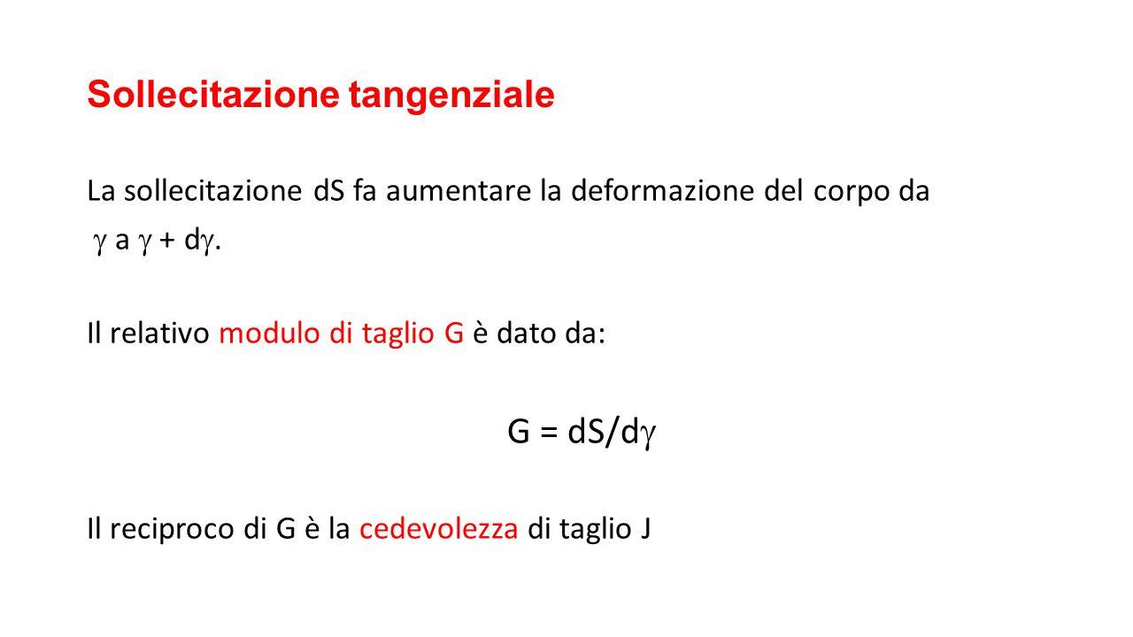Sollecitazione tangenziale