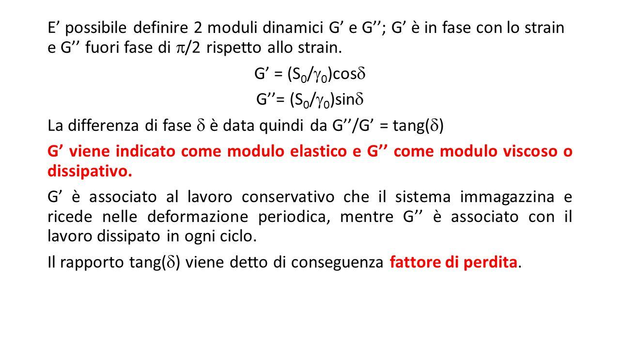 E' possibile definire 2 moduli dinamici G' e G''; G' è in fase con lo strain e G'' fuori fase di p/2 rispetto allo strain.