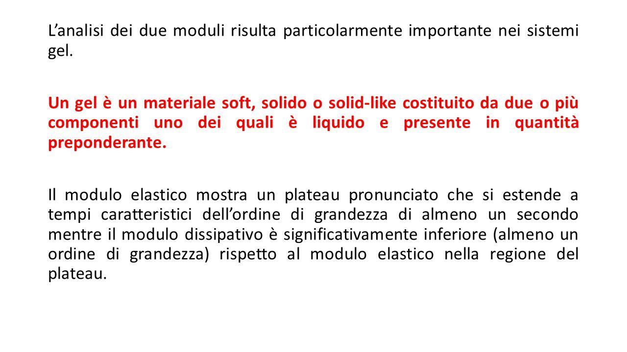L'analisi dei due moduli risulta particolarmente importante nei sistemi gel.