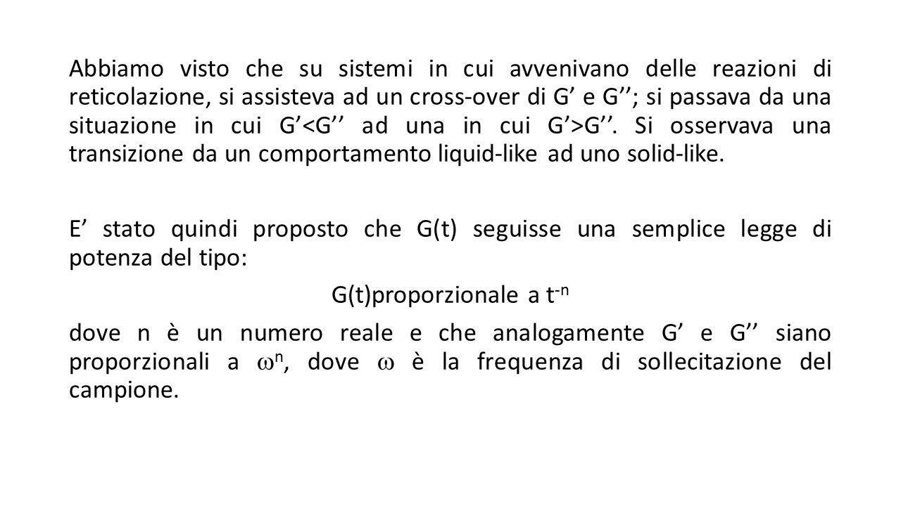 Abbiamo visto che su sistemi in cui avvenivano delle reazioni di reticolazione, si assisteva ad un cross-over di G' e G''; si passava da una situazione in cui G'<G'' ad una in cui G'>G''.