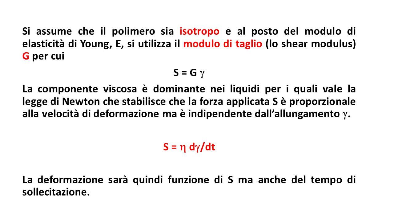 Si assume che il polimero sia isotropo e al posto del modulo di elasticità di Young, E, si utilizza il modulo di taglio (lo shear modulus) G per cui S = G g La componente viscosa è dominante nei liquidi per i quali vale la legge di Newton che stabilisce che la forza applicata S è proporzionale alla velocità di deformazione ma è indipendente dall'allungamento g.