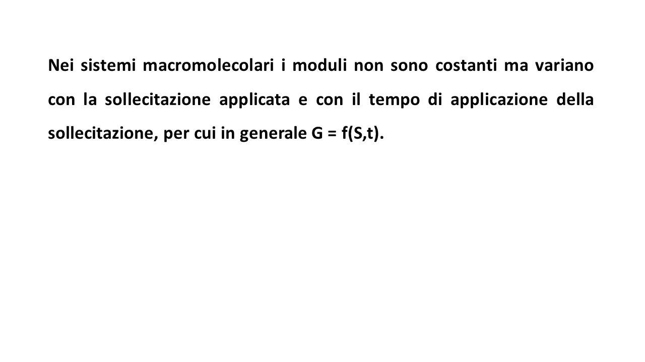 Nei sistemi macromolecolari i moduli non sono costanti ma variano con la sollecitazione applicata e con il tempo di applicazione della sollecitazione, per cui in generale G = f(S,t).
