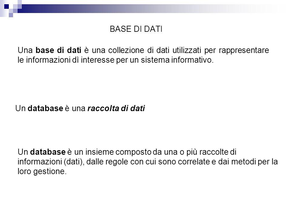 BASE DI DATI Una base di dati è una collezione di dati utilizzati per rappresentare le informazioni dì interesse per un sistema informativo.