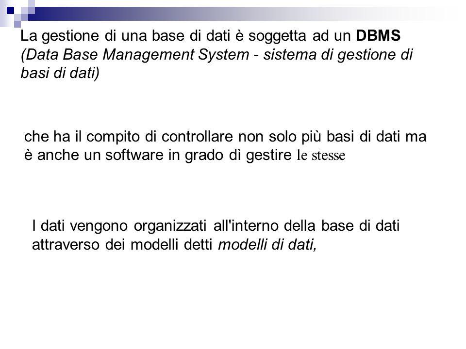 La gestione di una base di dati è soggetta ad un DBMS (Data Base Management System - sistema di gestione di basi di dati)