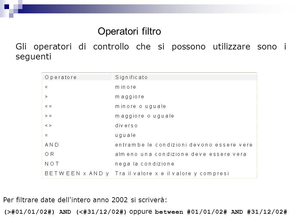 Operatori filtro Gli operatori di controllo che si possono utilizzare sono i seguenti. Per filtrare date dell intero anno 2002 si scriverà: