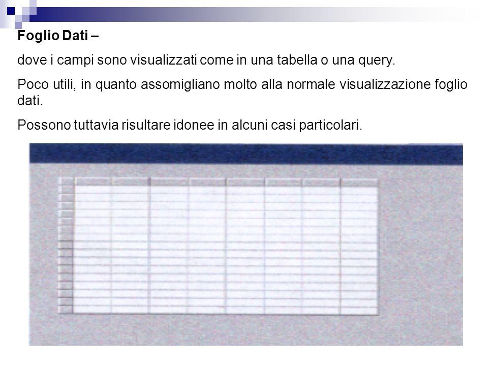 Foglio Dati – dove i campi sono visualizzati come in una tabella o una query.