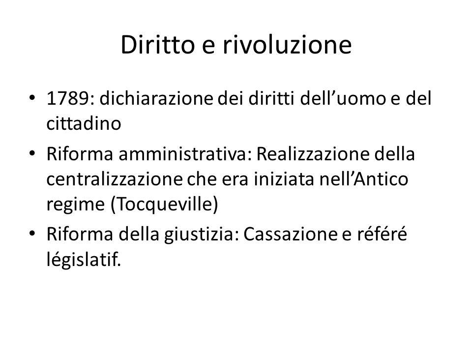 Diritto e rivoluzione 1789: dichiarazione dei diritti dell'uomo e del cittadino.