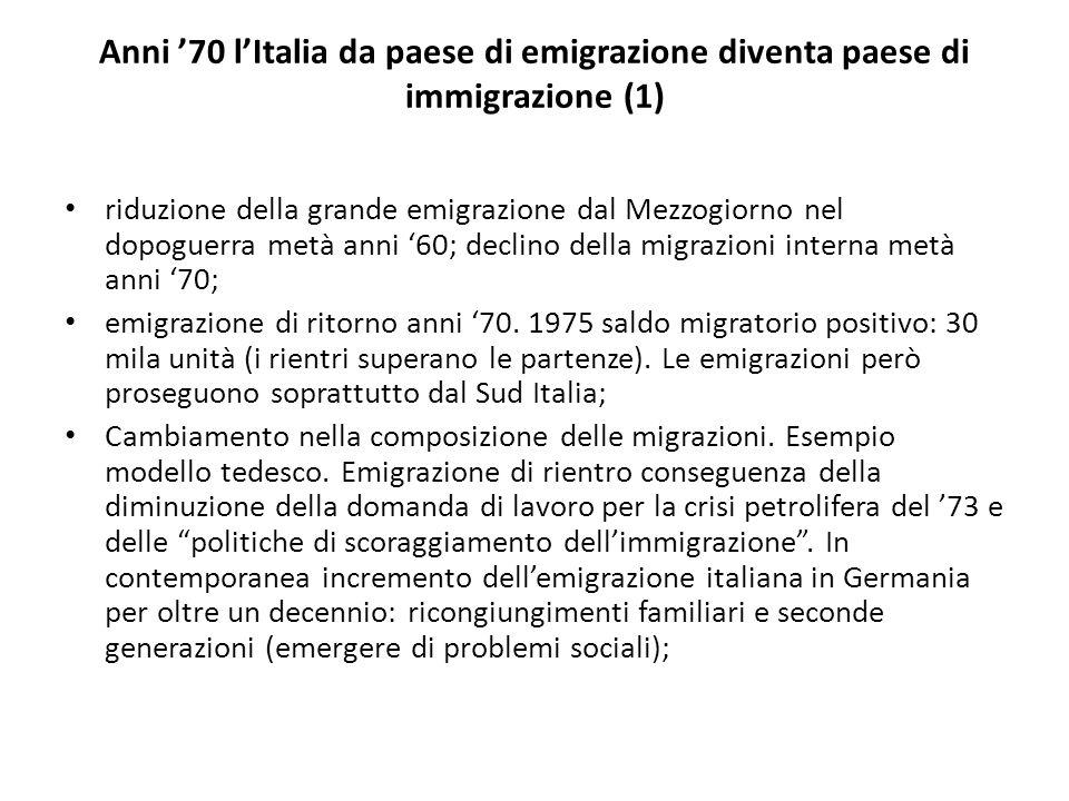Anni '70 l'Italia da paese di emigrazione diventa paese di immigrazione (1)