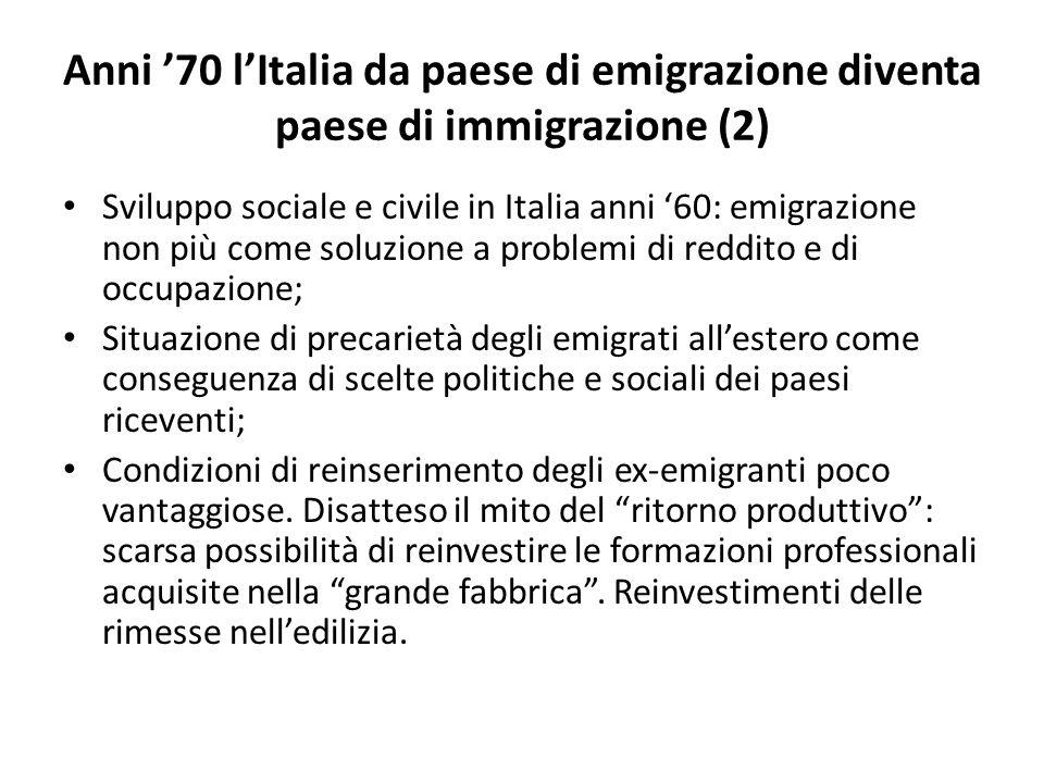 Anni '70 l'Italia da paese di emigrazione diventa paese di immigrazione (2)