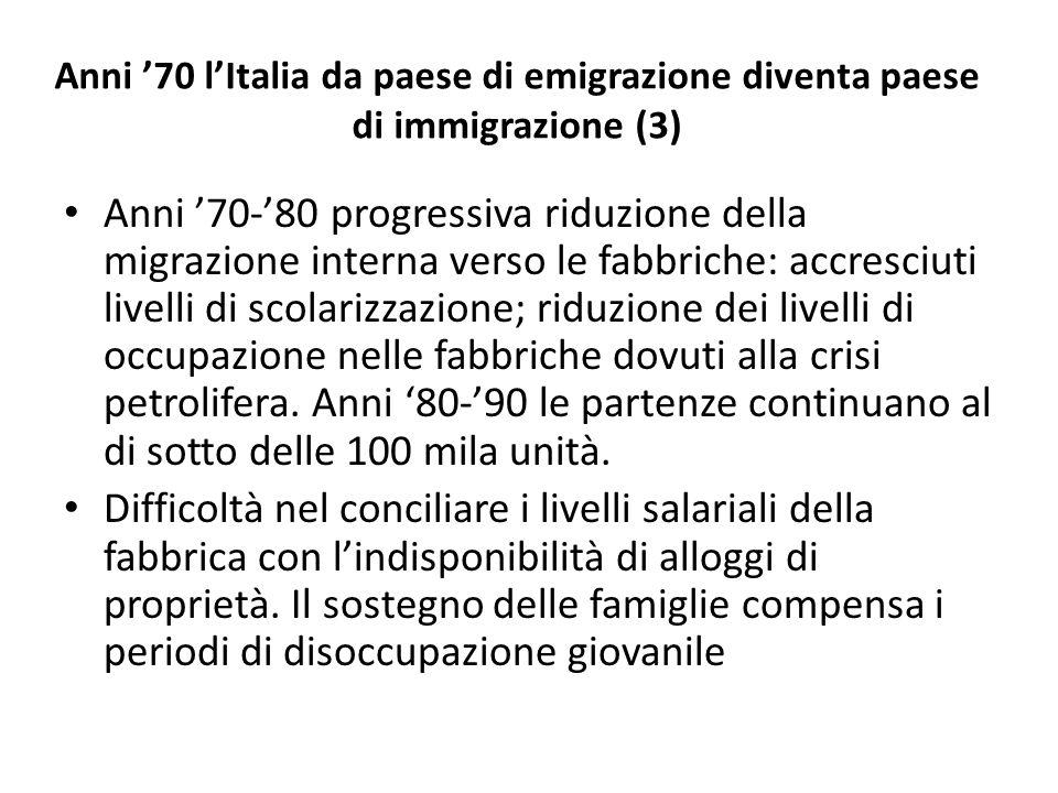 Anni '70 l'Italia da paese di emigrazione diventa paese di immigrazione (3)