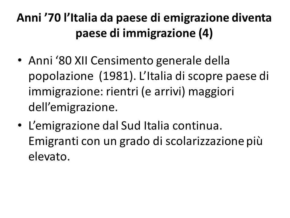 Anni '70 l'Italia da paese di emigrazione diventa paese di immigrazione (4)