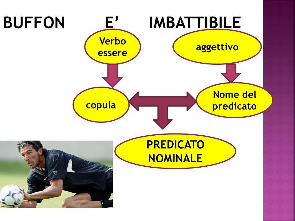BUFFON E' IMBATTIBILE PREDICATO NOMINALE Verbo essere aggettivo