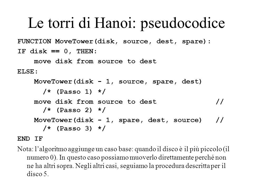 Le torri di Hanoi: pseudocodice