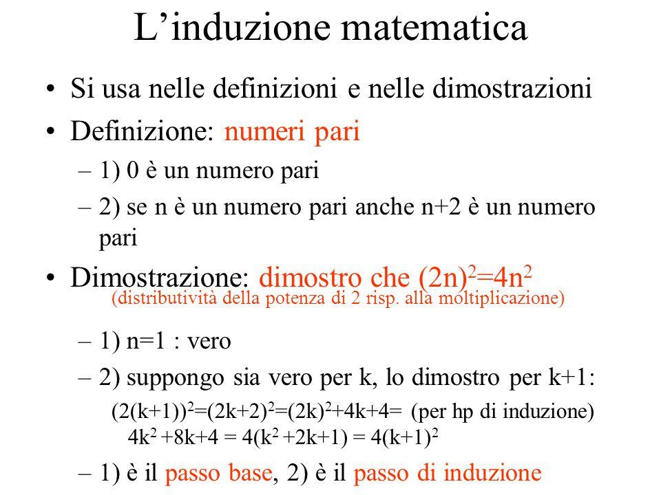 L'induzione matematica