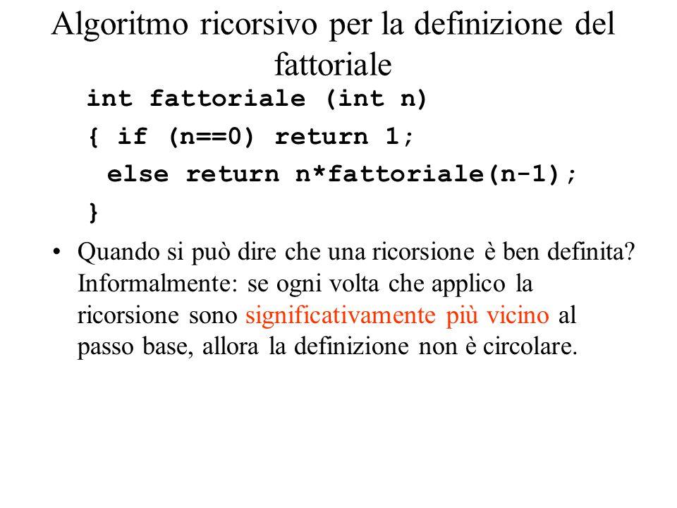 Algoritmo ricorsivo per la definizione del fattoriale