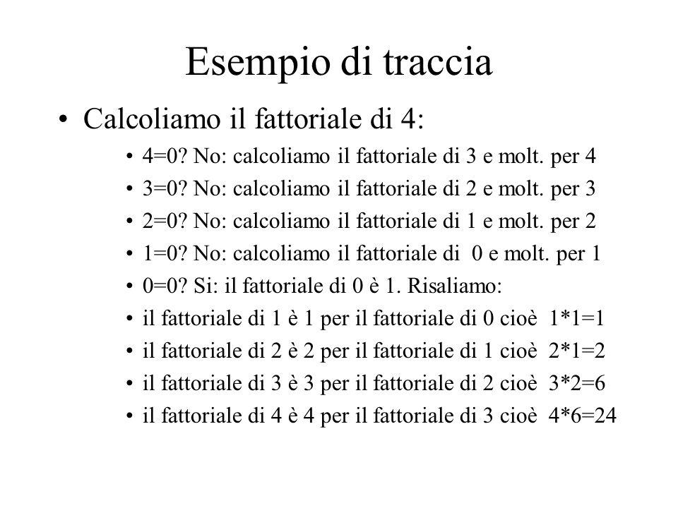 Esempio di traccia Calcoliamo il fattoriale di 4: