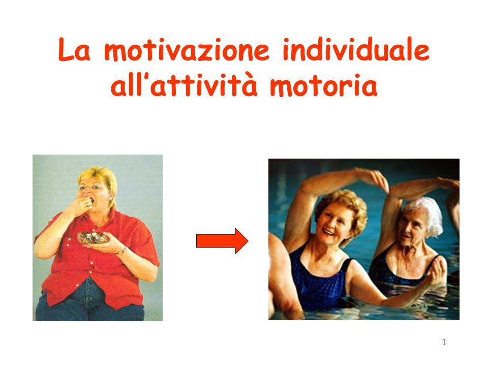 La motivazione individuale all'attività motoria