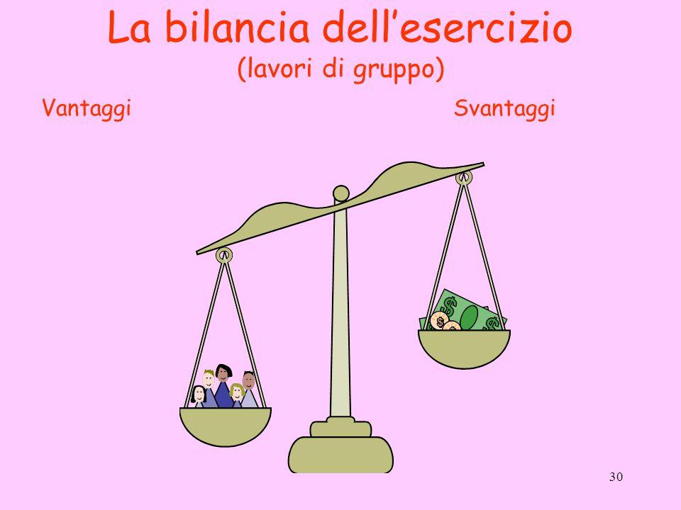 La bilancia dell'esercizio (lavori di gruppo)