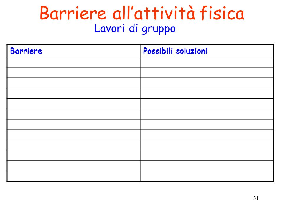 Barriere all'attività fisica