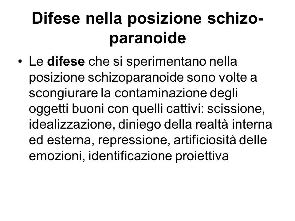 Difese nella posizione schizo-paranoide