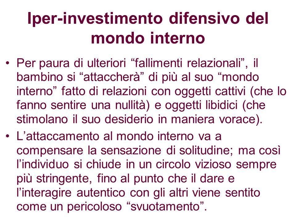 Iper-investimento difensivo del mondo interno