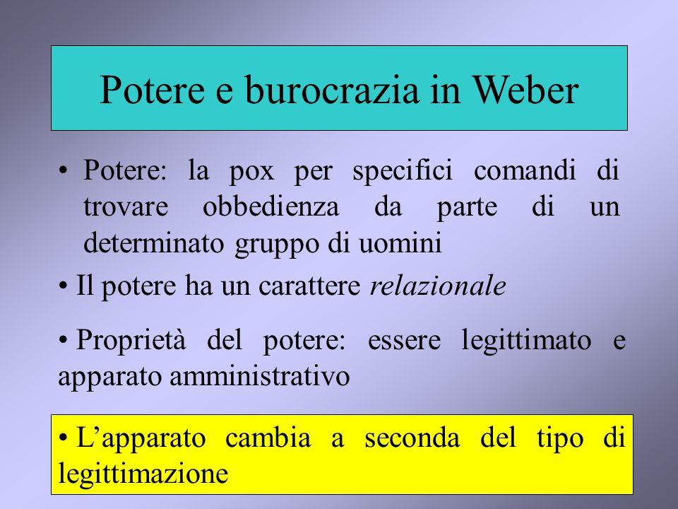 Potere e burocrazia in Weber