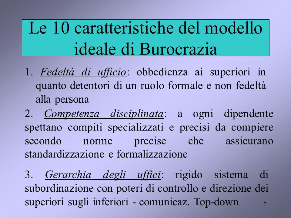 Le 10 caratteristiche del modello ideale di Burocrazia