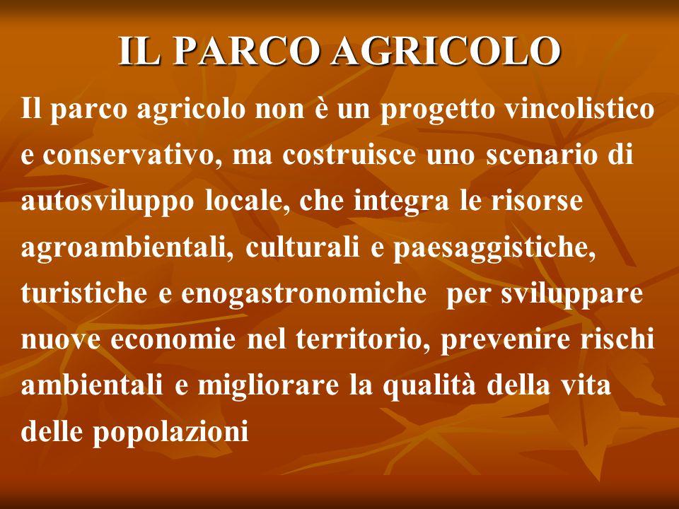 IL PARCO AGRICOLO Il parco agricolo non è un progetto vincolistico
