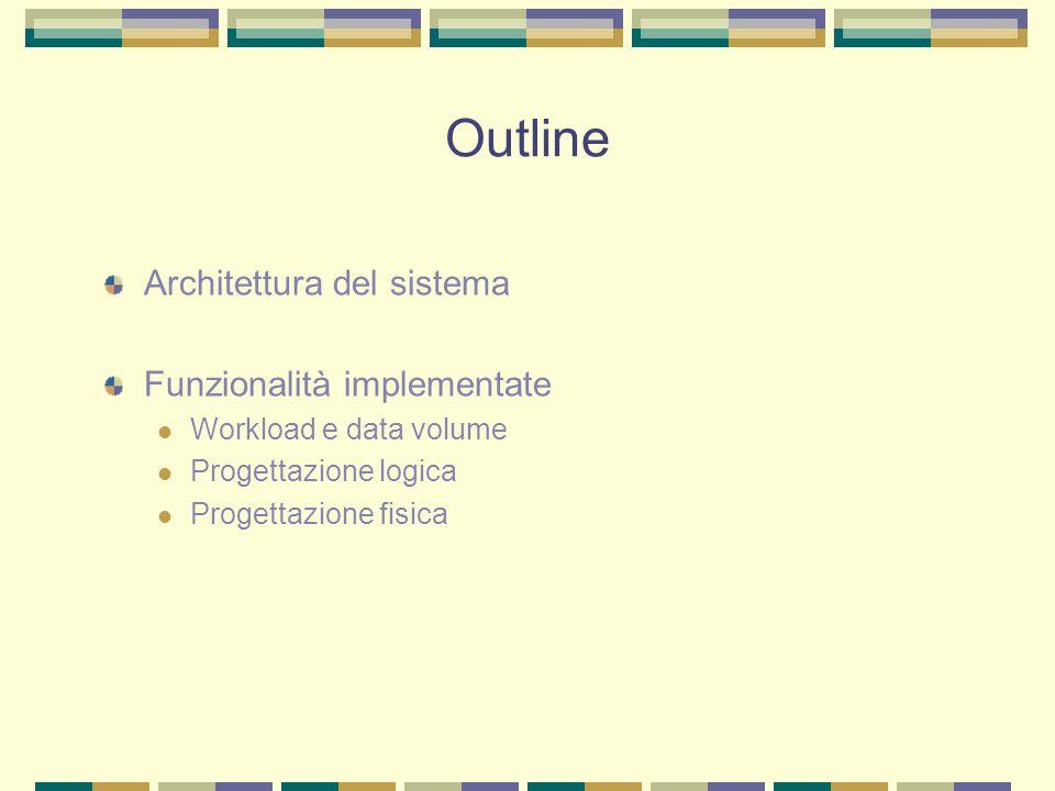Outline Architettura del sistema Funzionalità implementate