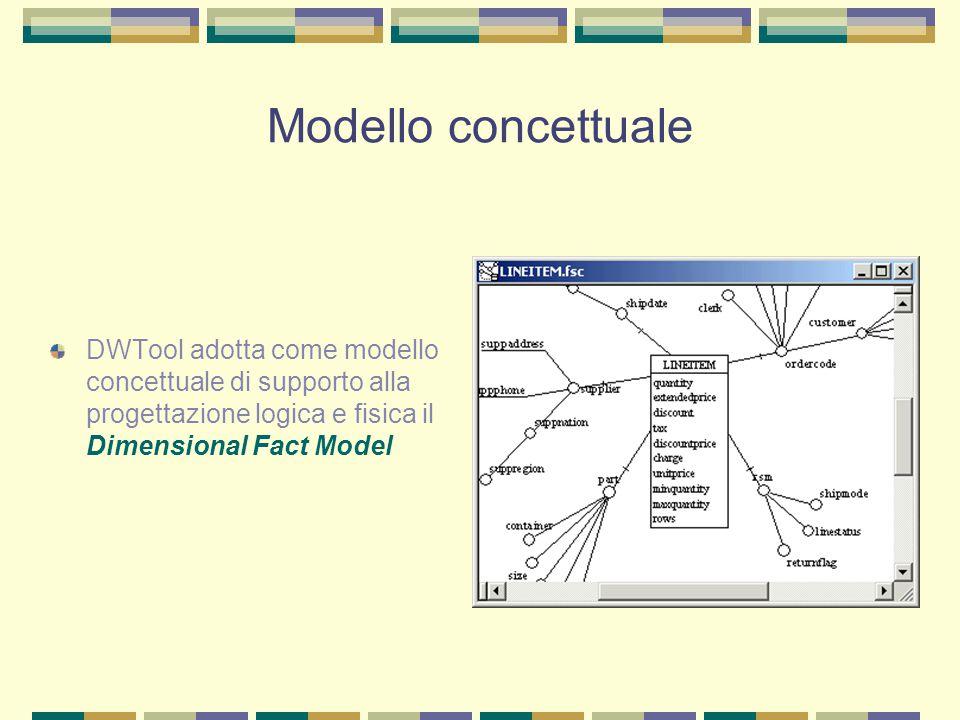 Modello concettuale DWTool adotta come modello concettuale di supporto alla progettazione logica e fisica il Dimensional Fact Model.