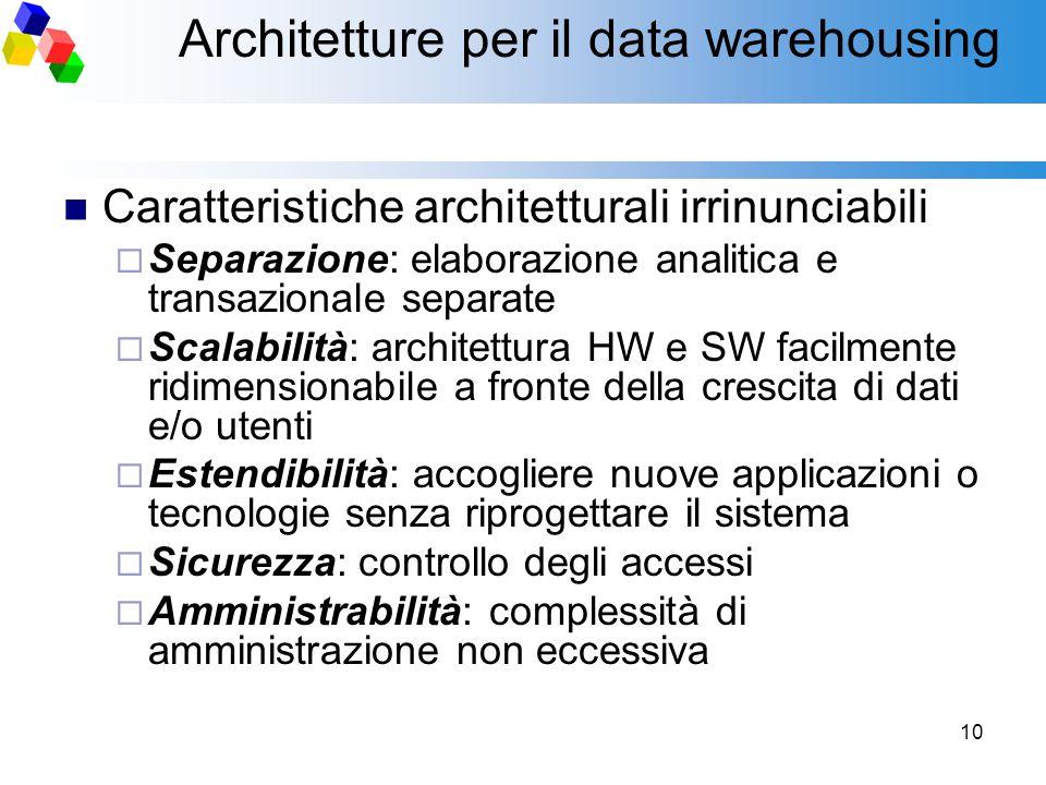 Architetture per il data warehousing