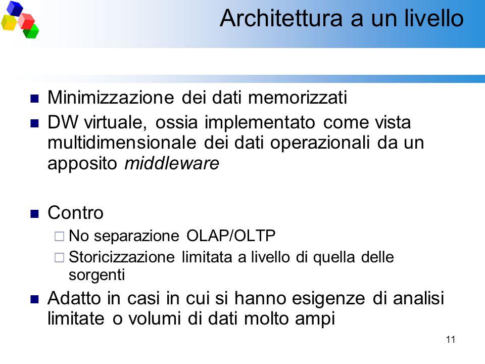 Architettura a un livello