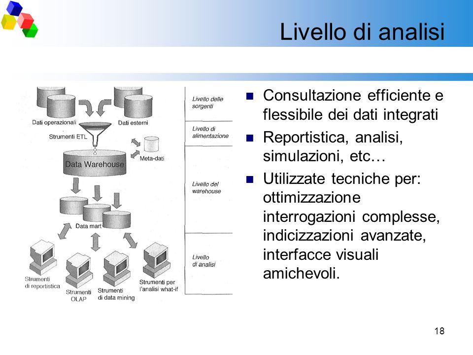 Livello di analisi Consultazione efficiente e flessibile dei dati integrati. Reportistica, analisi, simulazioni, etc…