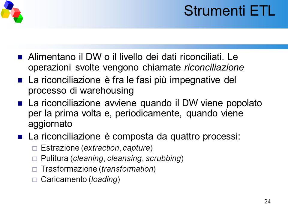 Strumenti ETL Alimentano il DW o il livello dei dati riconciliati. Le operazioni svolte vengono chiamate riconciliazione.
