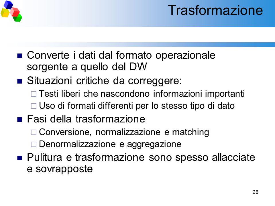 Trasformazione Converte i dati dal formato operazionale sorgente a quello del DW. Situazioni critiche da correggere: