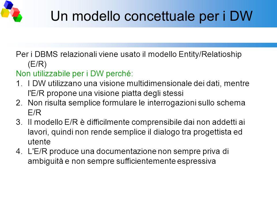 Un modello concettuale per i DW
