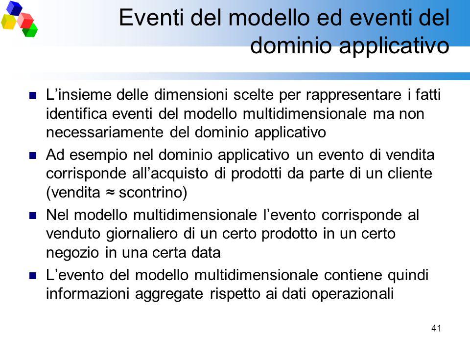 Eventi del modello ed eventi del dominio applicativo
