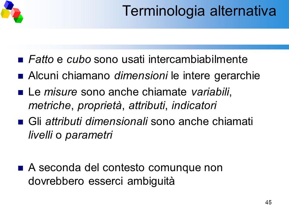 Terminologia alternativa