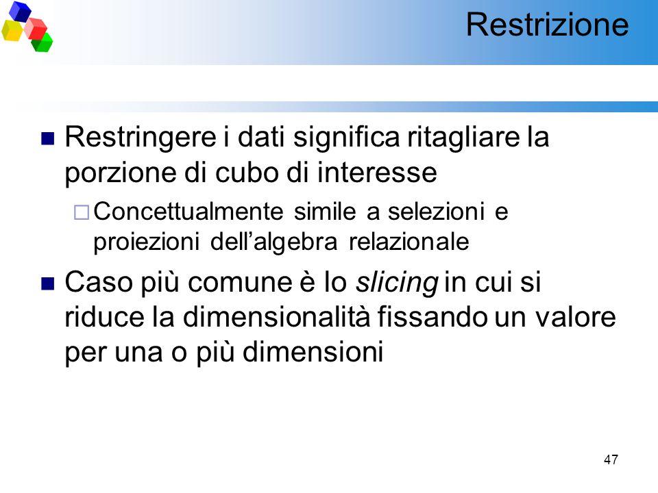Restrizione Restringere i dati significa ritagliare la porzione di cubo di interesse.