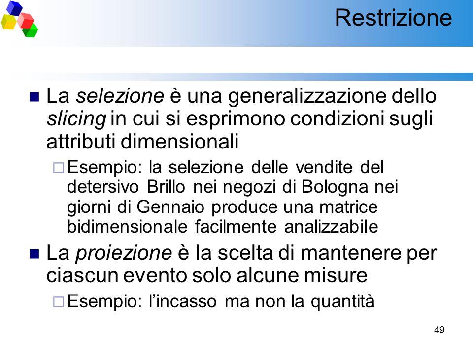 Restrizione La selezione è una generalizzazione dello slicing in cui si esprimono condizioni sugli attributi dimensionali.