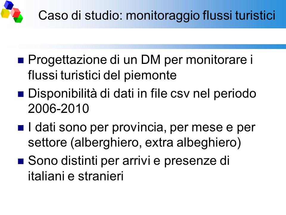 Caso di studio: monitoraggio flussi turistici