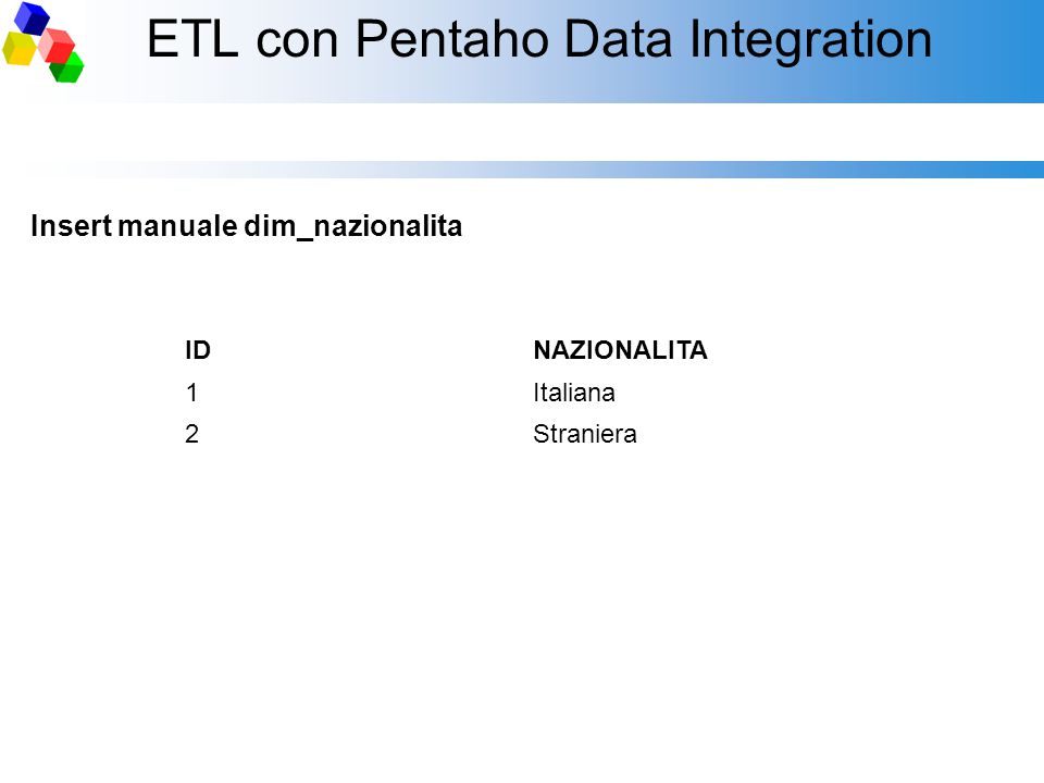 ETL con Pentaho Data Integration