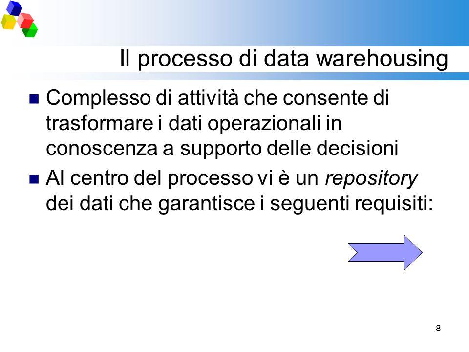 Il processo di data warehousing