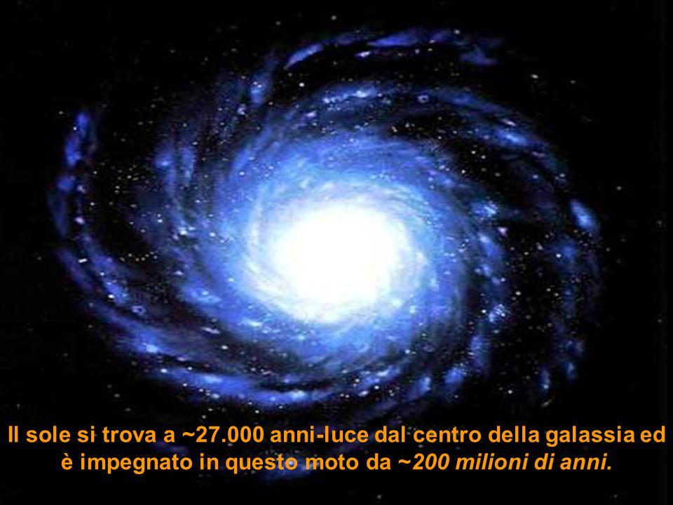 Il sole si trova a ~27.000 anni-luce dal centro della galassia ed è impegnato in questo moto da ~200 milioni di anni.