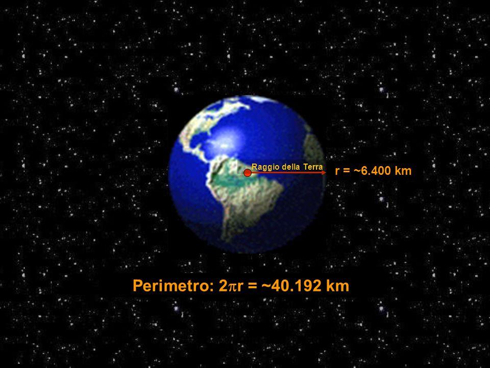 Raggio della Terra r = ~6.400 km Perimetro: 2pr = ~40.192 km