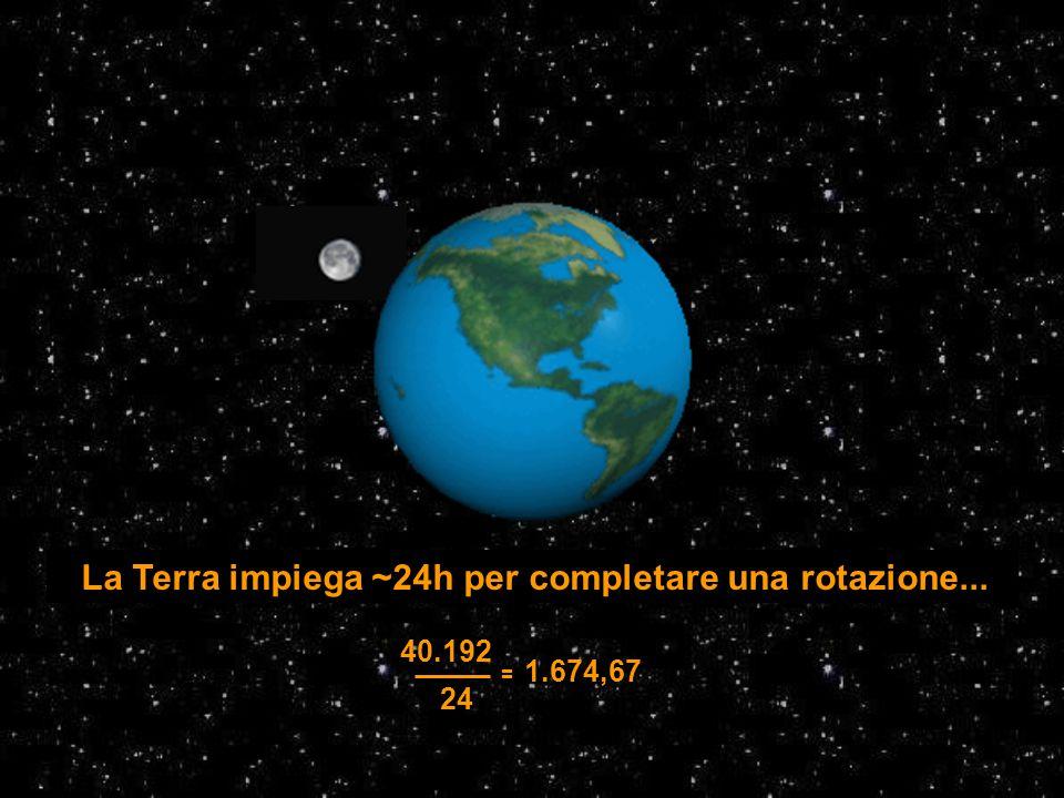 La Terra impiega ~24h per completare una rotazione...
