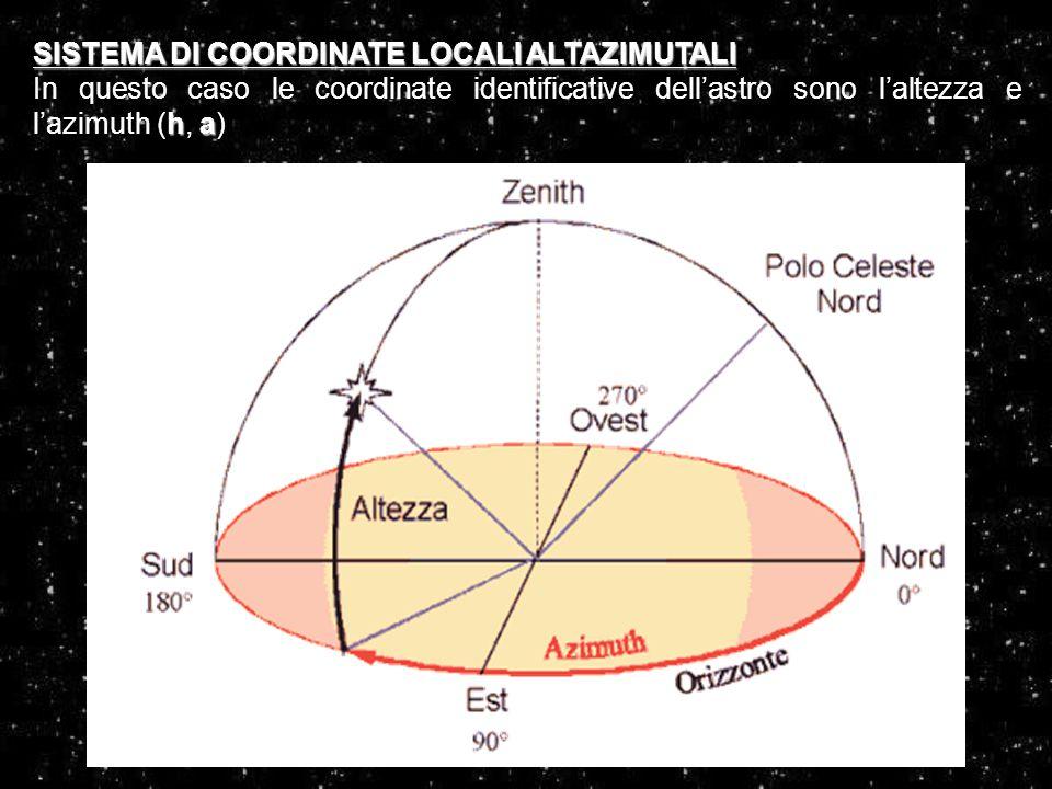SISTEMA DI COORDINATE LOCALI ALTAZIMUTALI